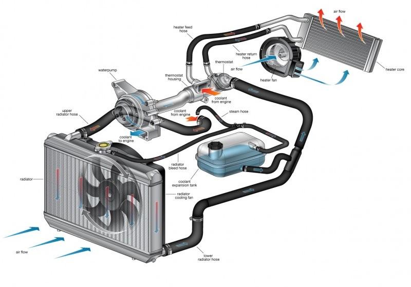 servicios site oficial martinez frenos y clutch mini cooper 2004 manual transmission problems mini cooper 2014 manual
